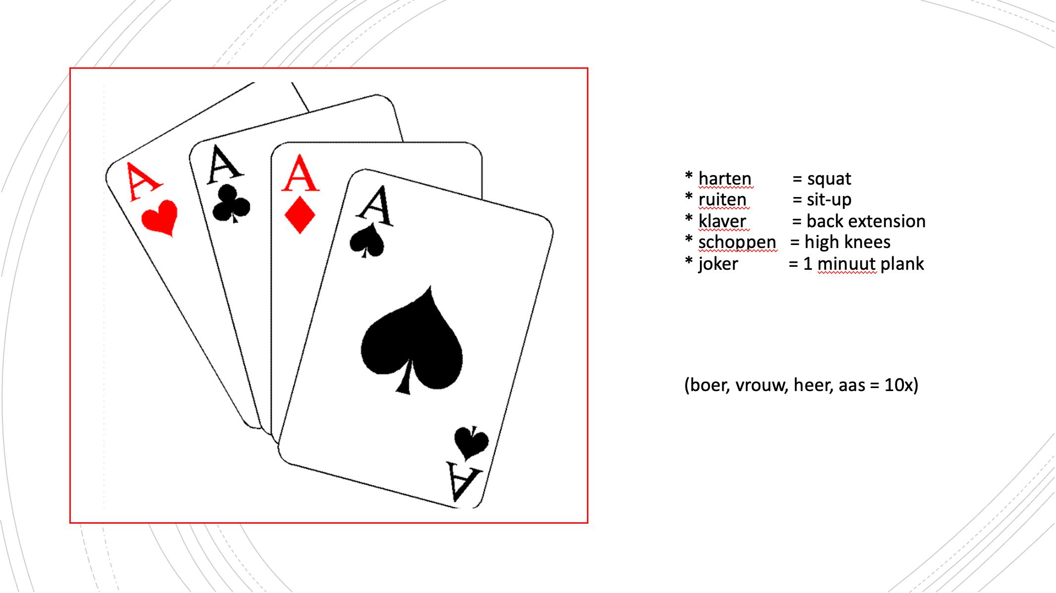 Tips bewegen kaartspel